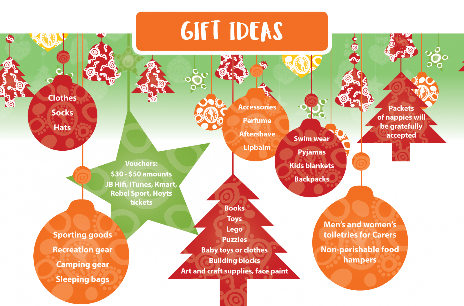 Christmas Gift Appeal - VACCA